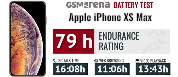 Thời lượng pin iPhone Xs Max