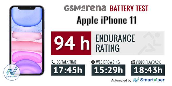 Thời lượng pin iPhone 11