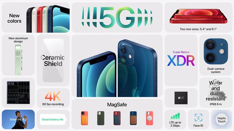 Điểm giống nhau giữa iPhone 12 và iPhone 12 Mini